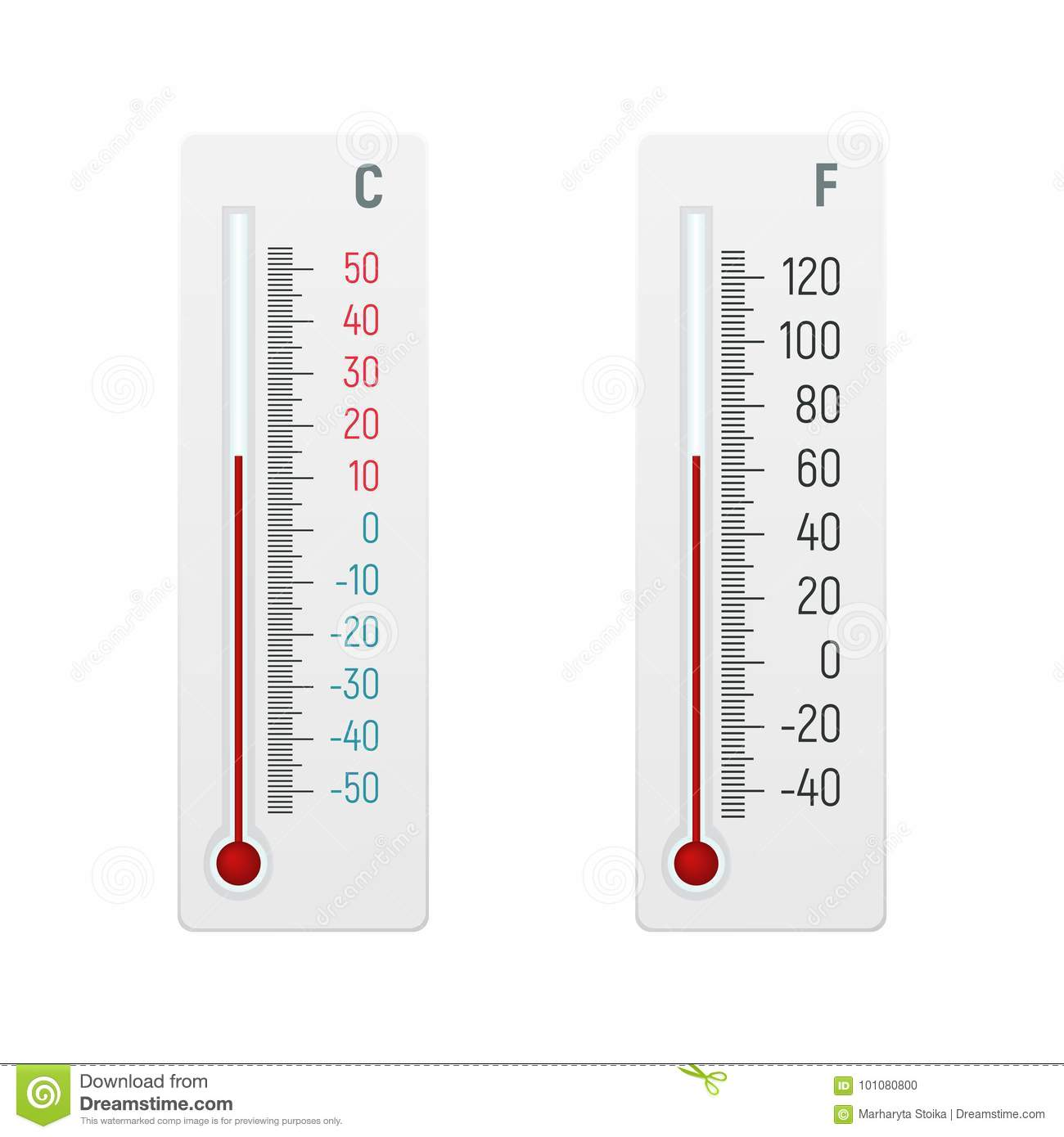 Alcohol Thermometer In Degrees Celsius And Fahrenheit