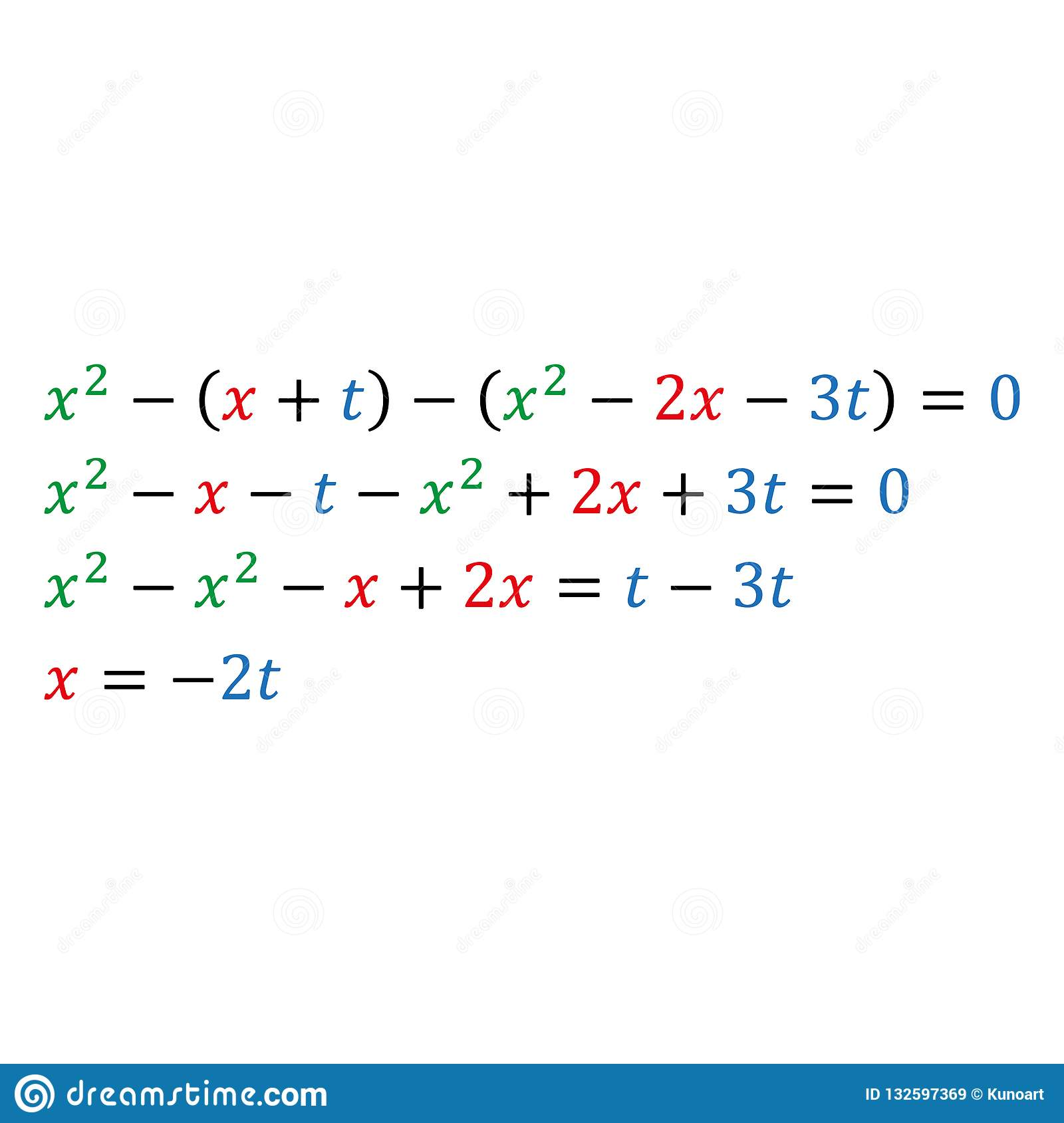 Algebraic Parametric Equation With One Variable Positive