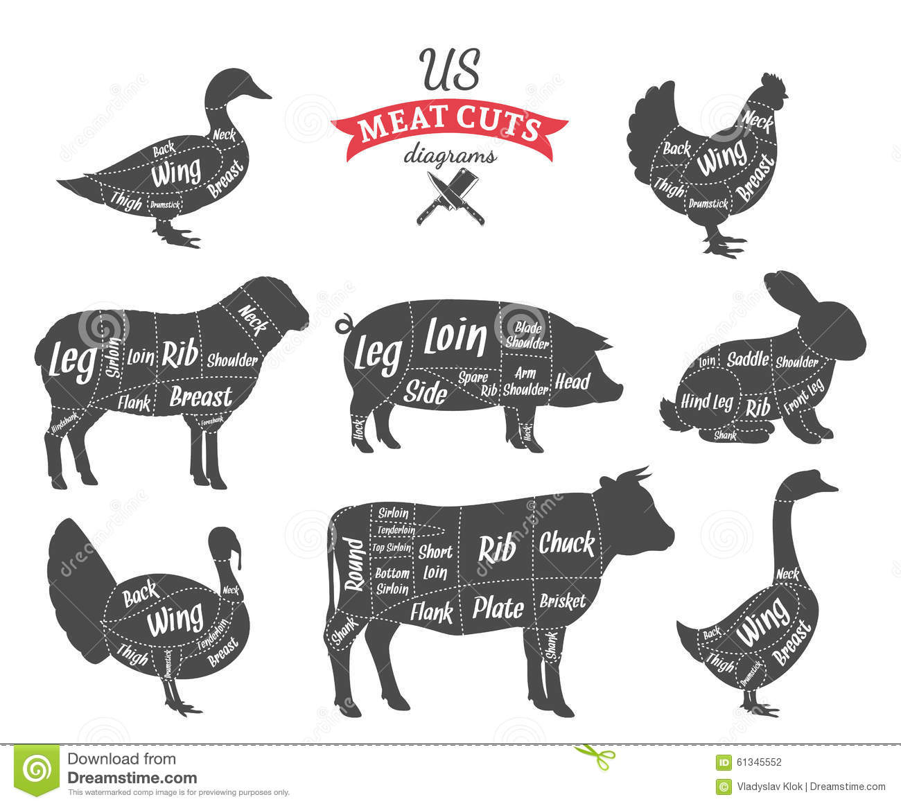 Chicken Cuts Diagram Beef Cuts Diagram