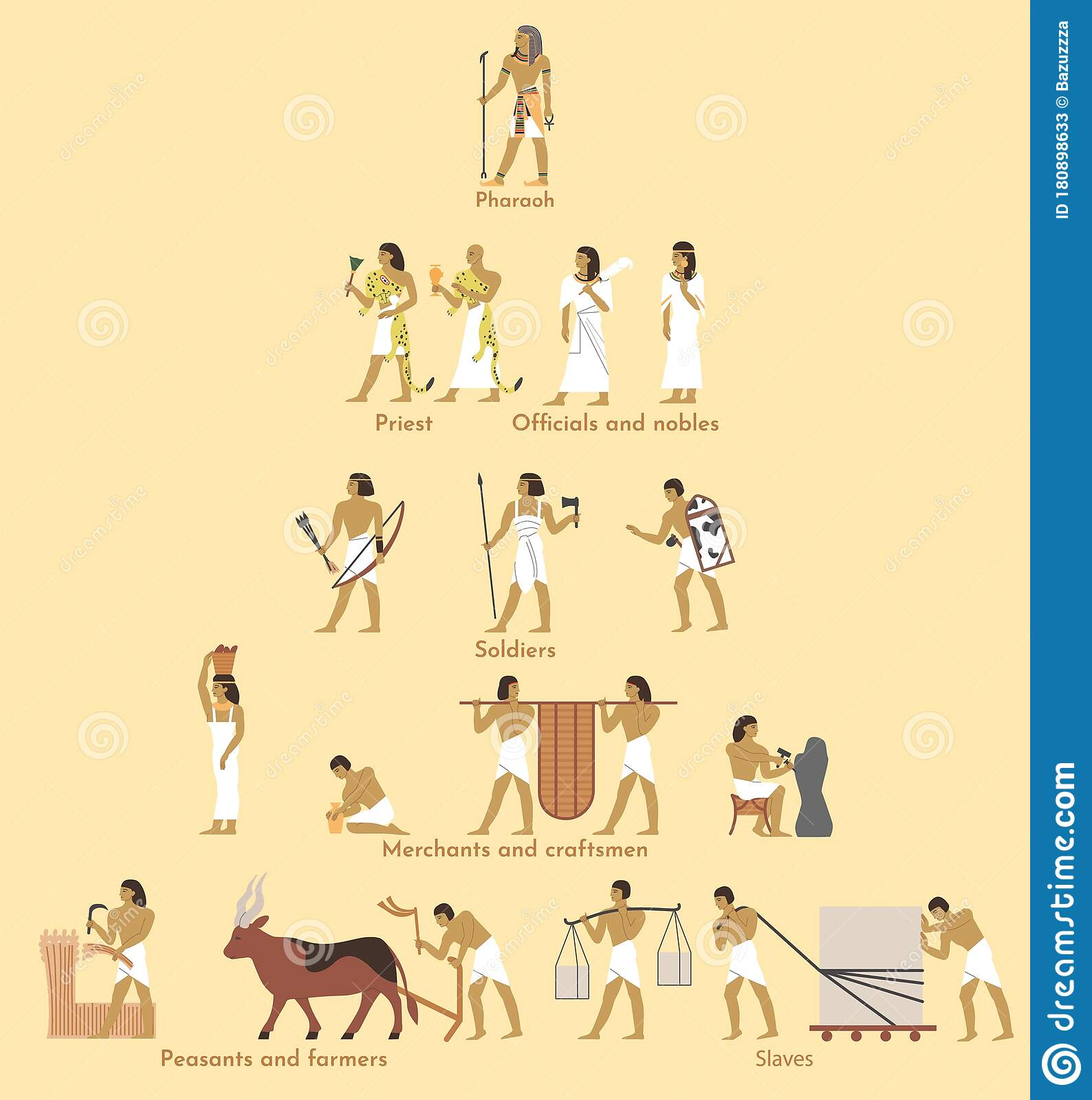 Ancient Egypt Social Structure Pyramid Vector Flat