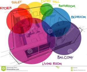 Apartment Diagram With Hand Drawn Notes And Zone Bubbles