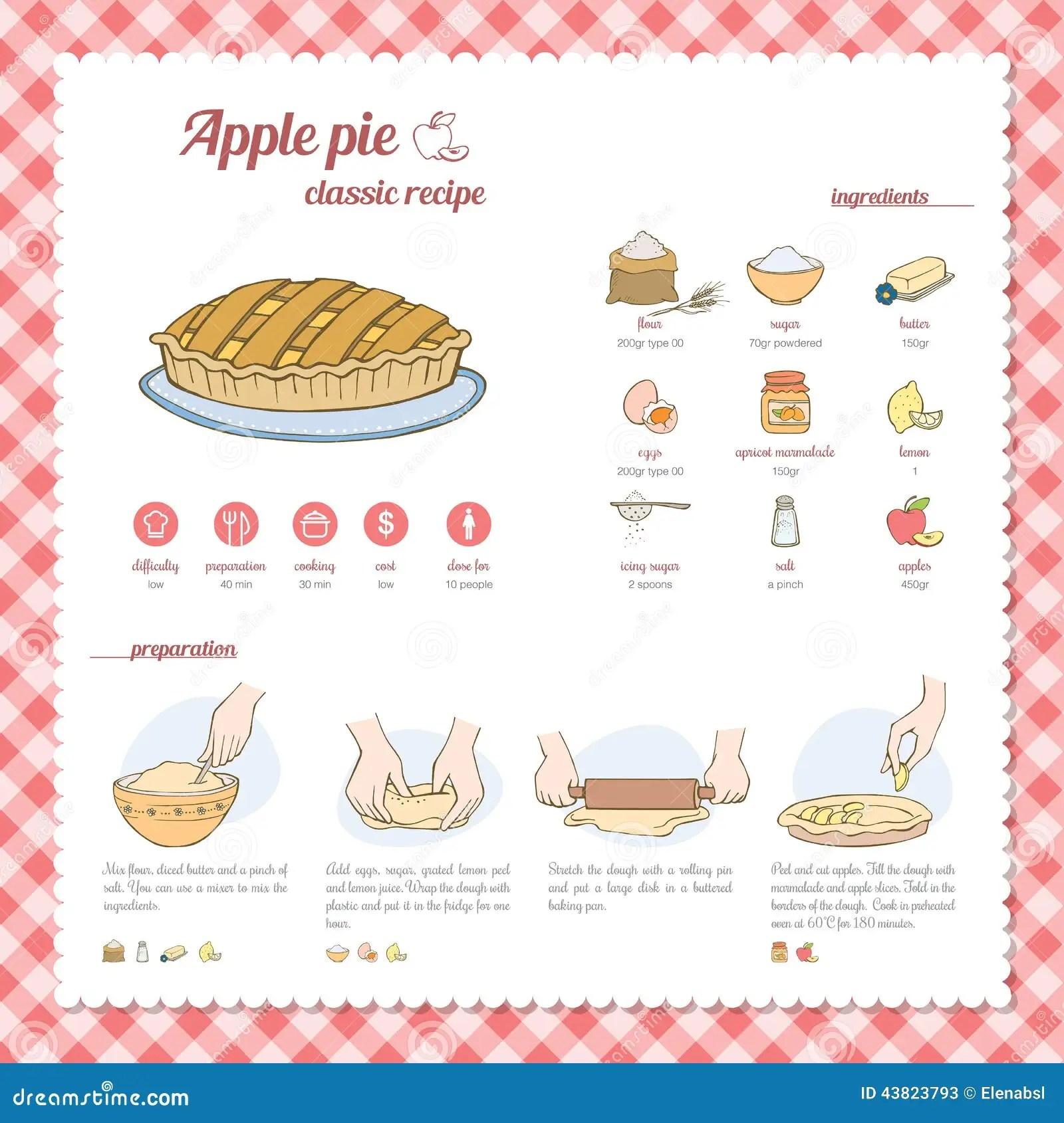 Baking Pie Worksheet