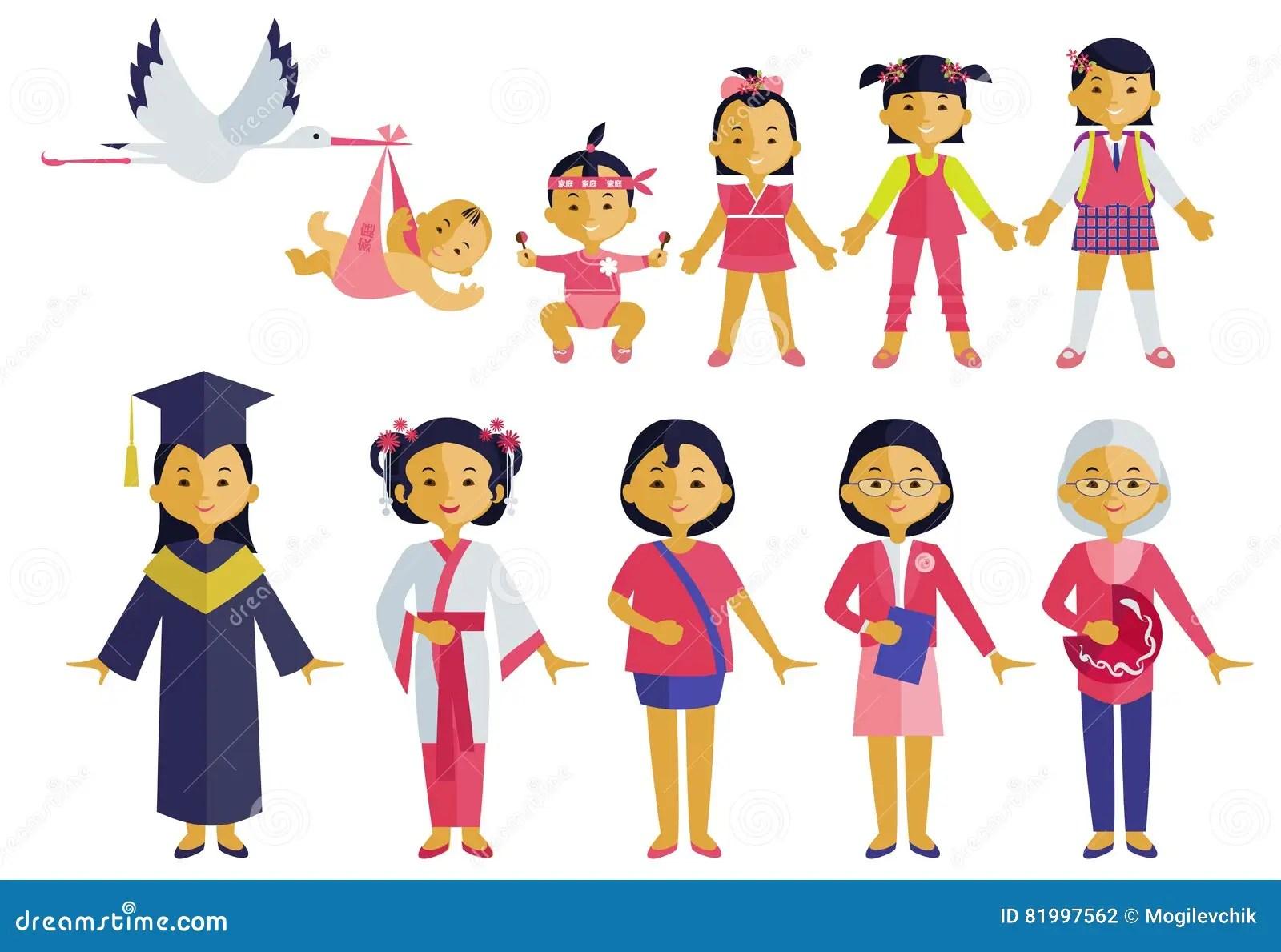 Asian Women Development Stages Set Stock Vector