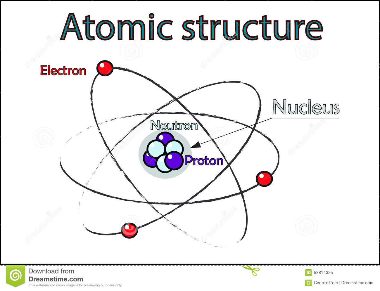 Atomic Structure Stock Illustration Illustration Of Positive