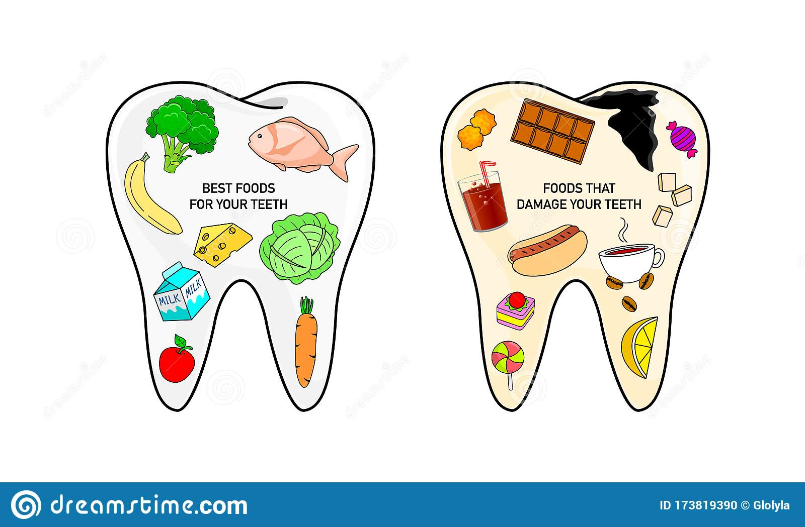 Best Foods And Bad Foods For Your Teeth Stock Vector