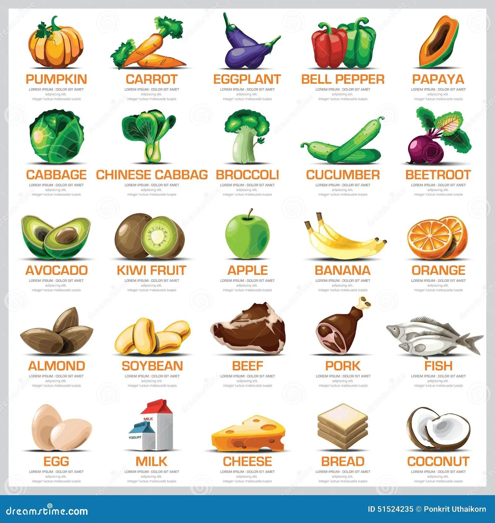 Bestandteile Ikonen Eingestellte Gemusefrucht Und Fleisch