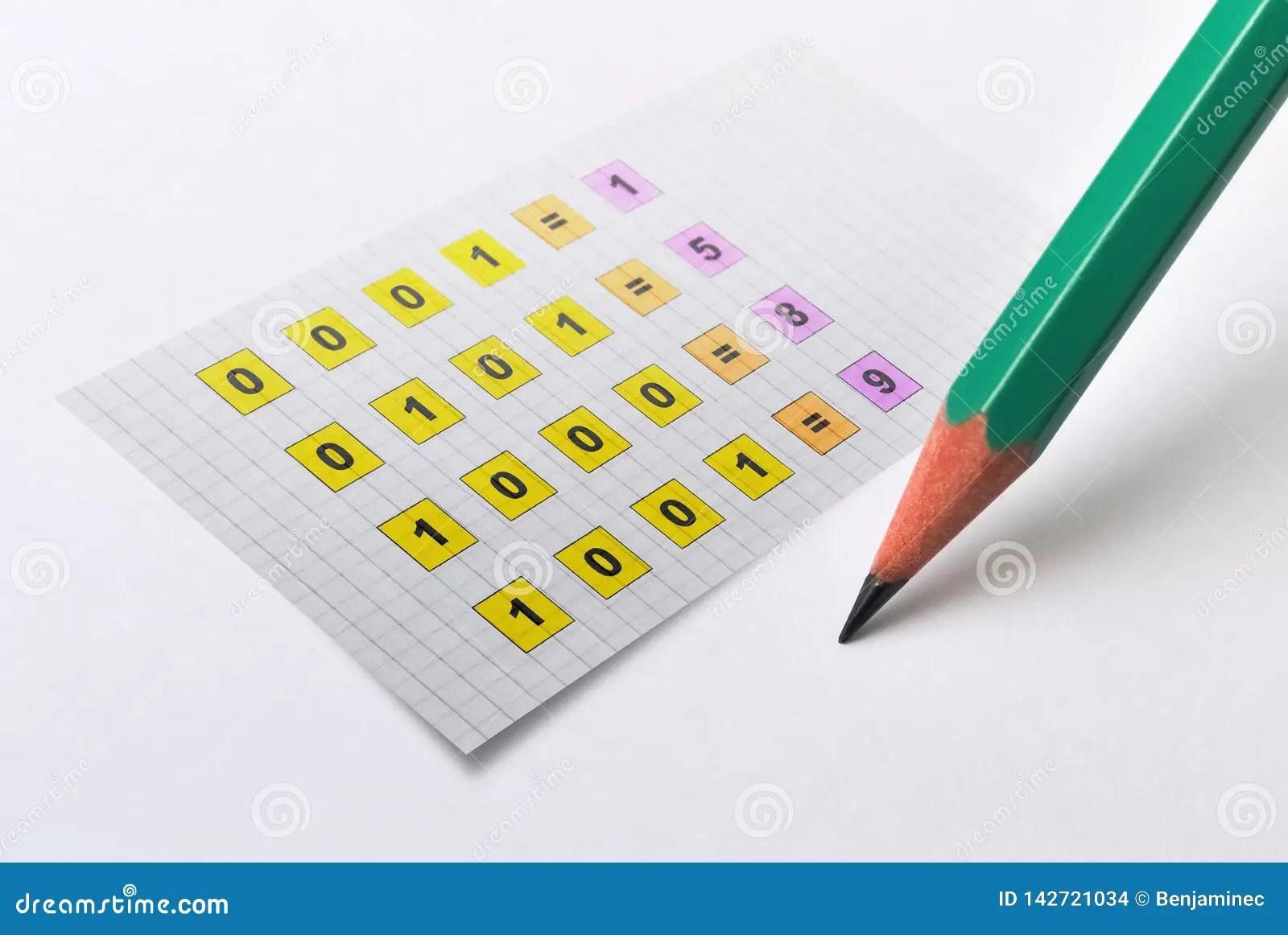 Binary Number System Stock Illustration Illustration Of