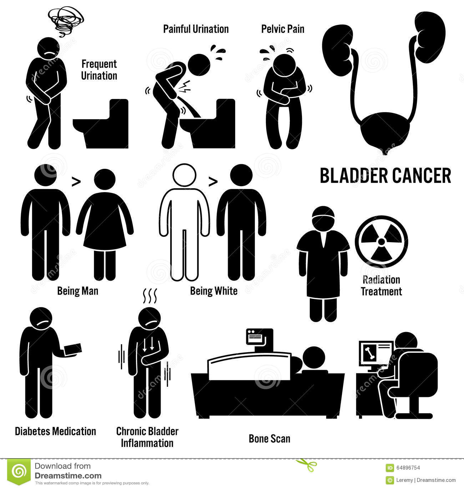 Bladder Cancer Clipart Stock Vector