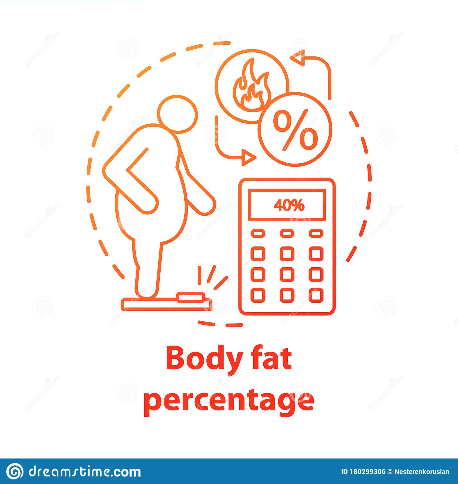 Body Fat Percentage Control Concept Icon Patient With