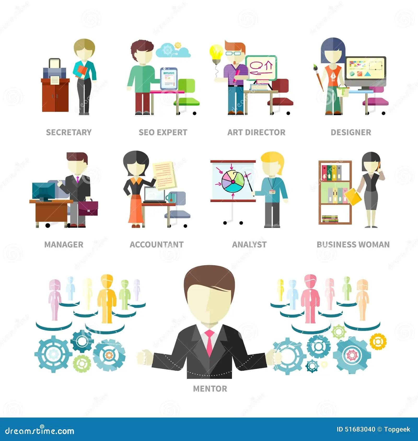 Mentoring Career Development Style