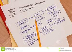 Business Plan diagram stock photo Image of manufacturing  10620270