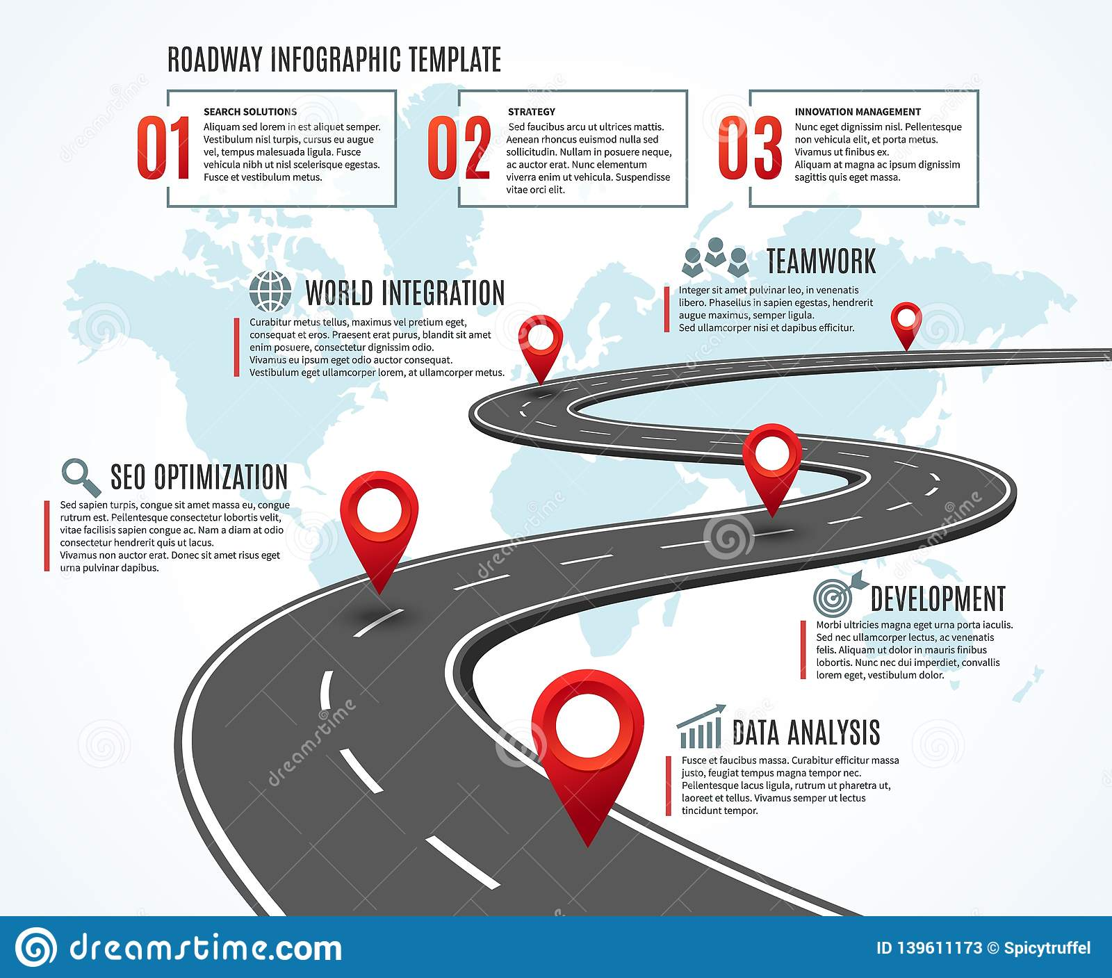 Business Road Map Strategy Timeline With Milestones Way