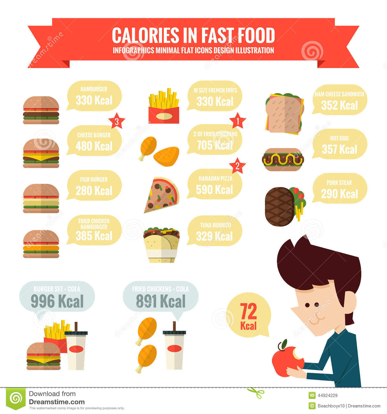 Calories In Fast Food Infographics Stock Vector