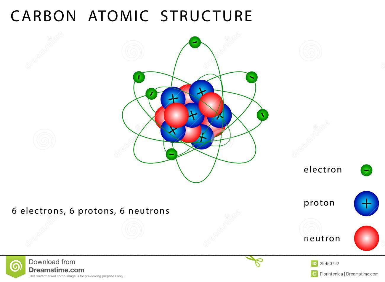 Carbon Atomic Structure Stock Photography