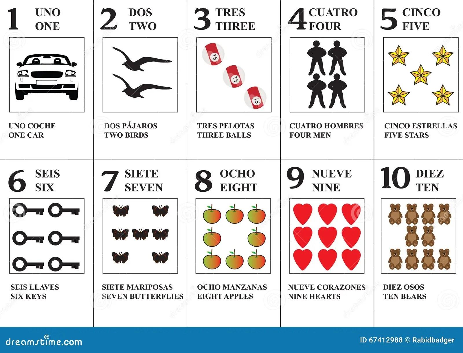 Cartes Flash Espagnoles De Nombre Illustration De Vecteur