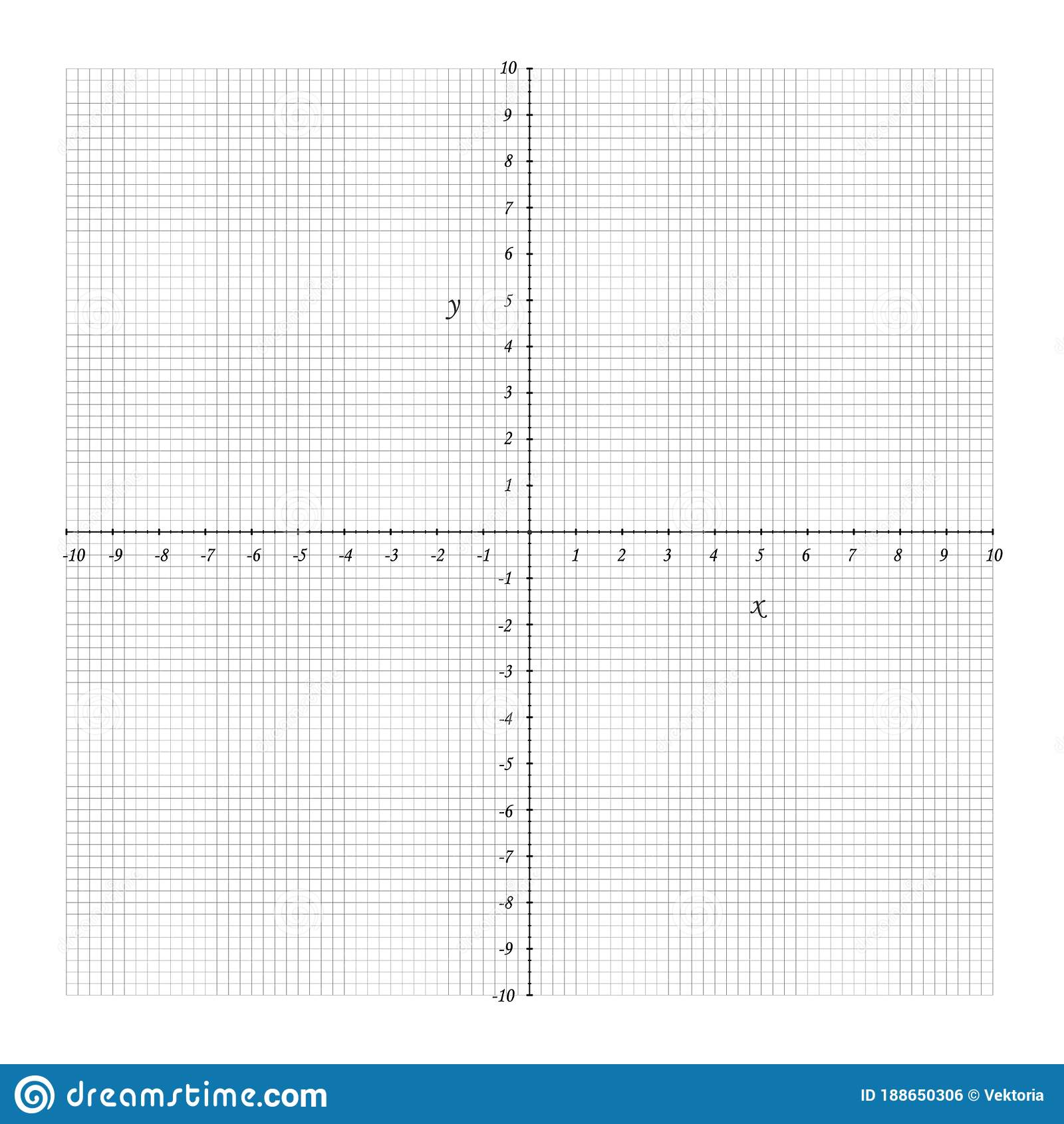 Cartesian Coordinate System Grid Two Dimensional Vector