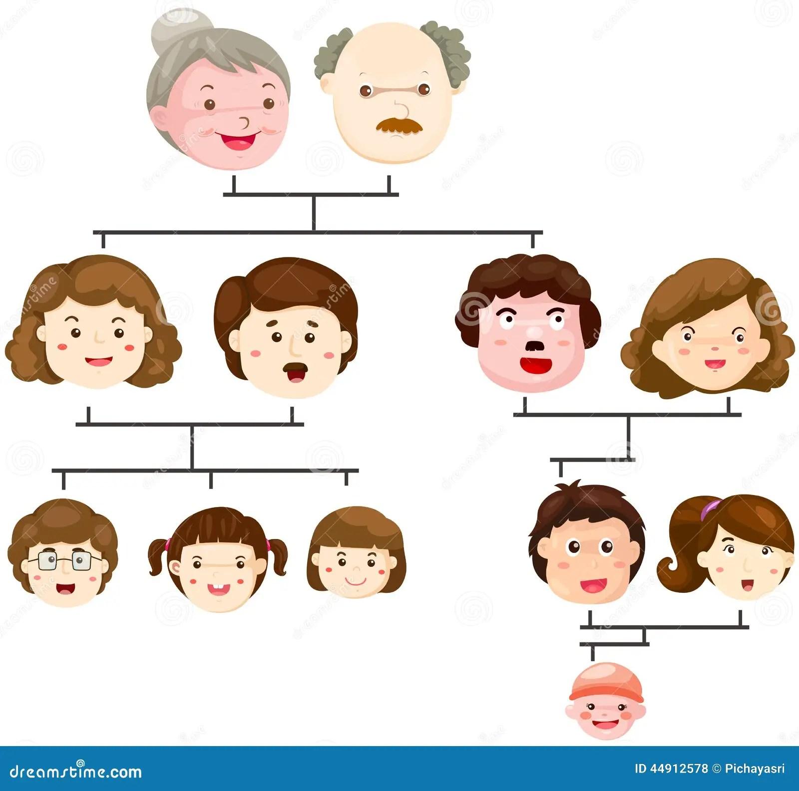 Cartoon Family Tree Stock Vector