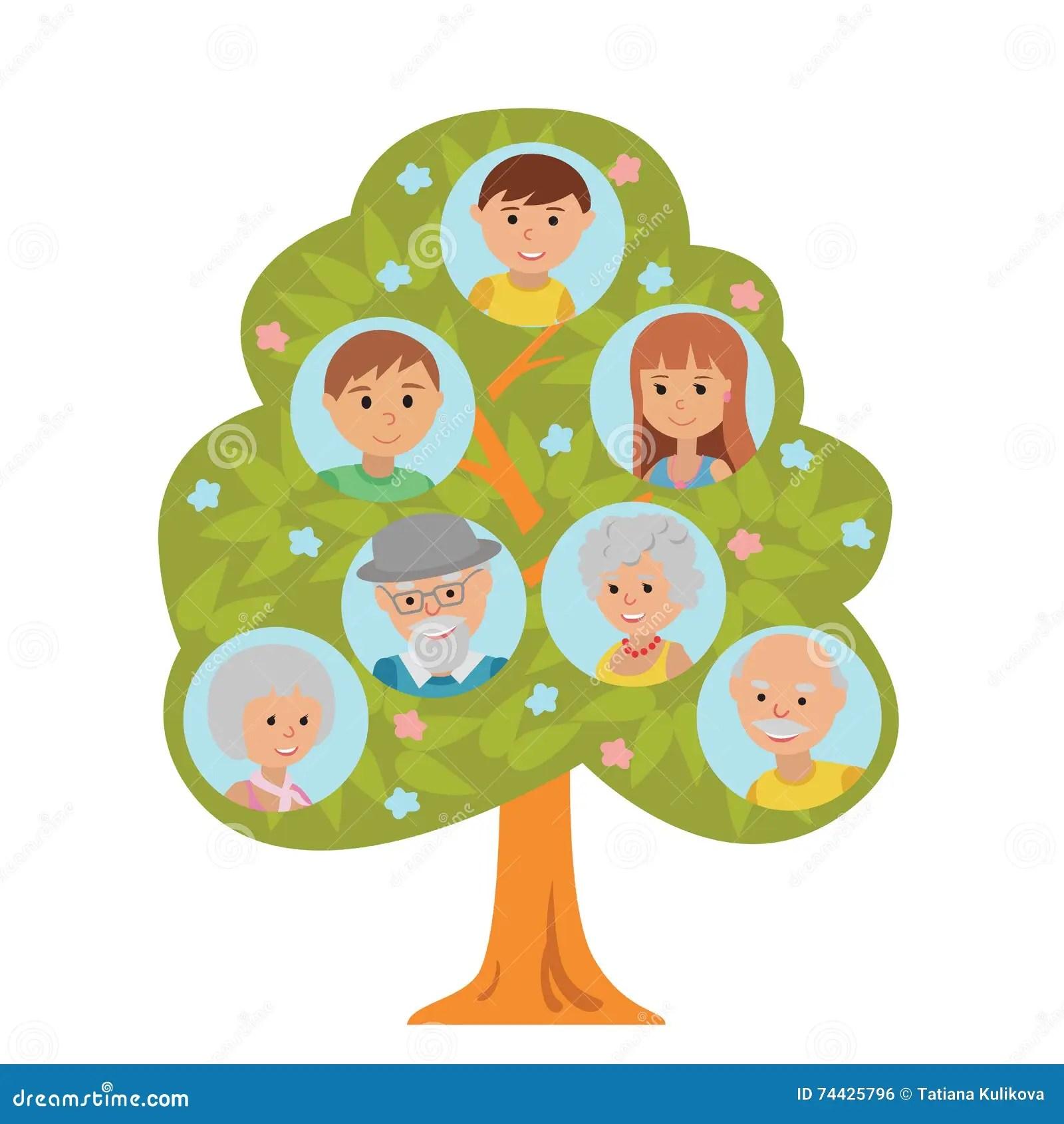 Cartoon Generation Family Tree In Flat Style Grandparents