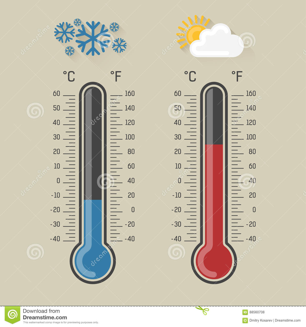 Celsius And Fahrenheit Meteorology Thermometers Measuring