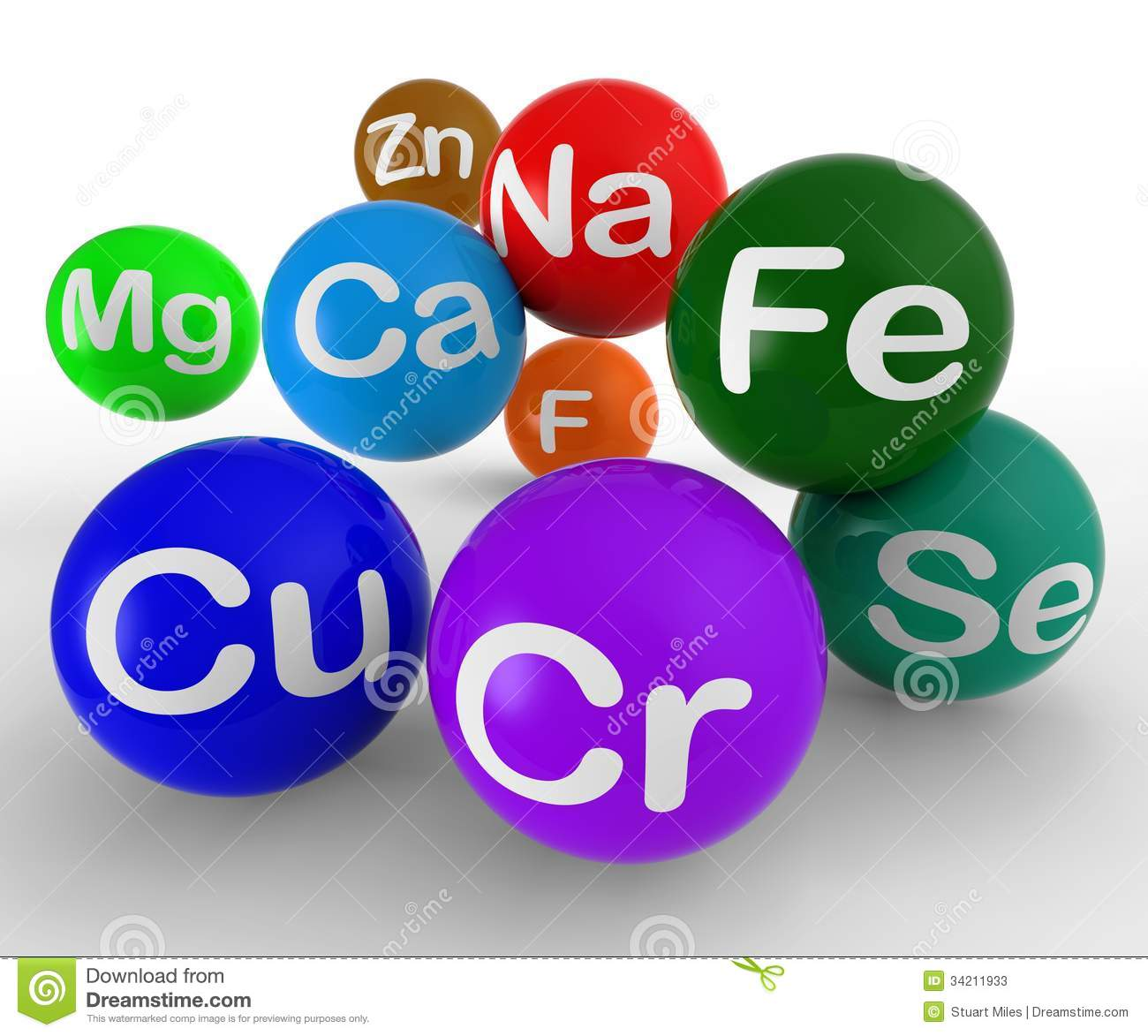 Chemical Symbols Showing Chemistry And Science Stock