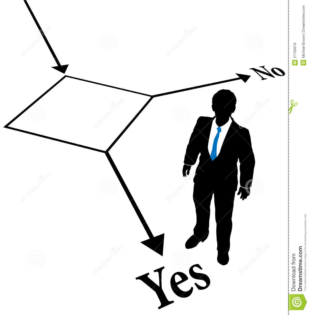 Choose Business Person Decision Flowchart Stock Vector
