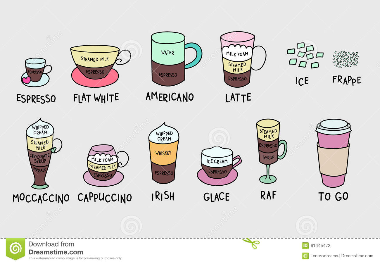 Coffee Types Colorful Cute Set Stock Illustration Image