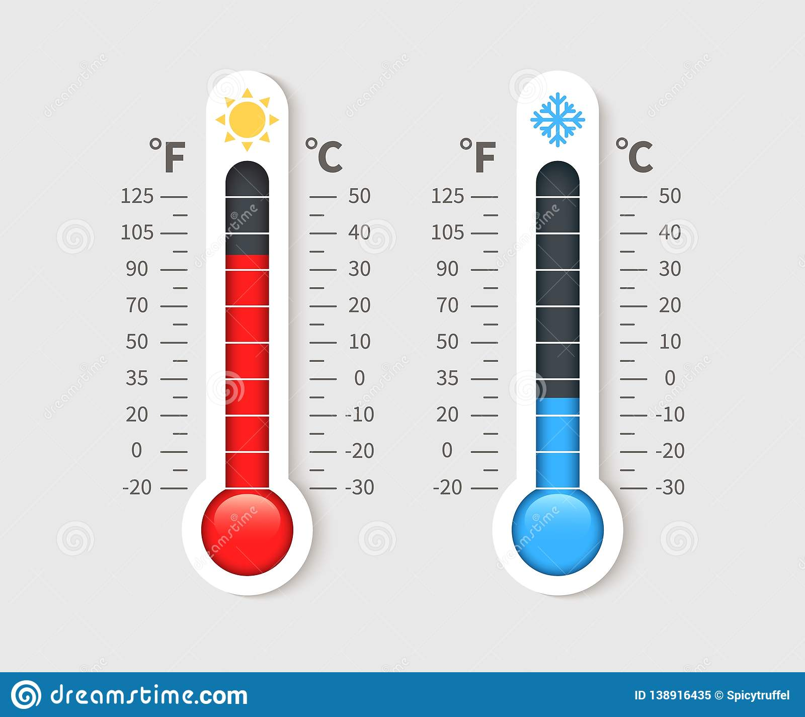 Cold Warm Thermometer Temperature Weather Thermometers