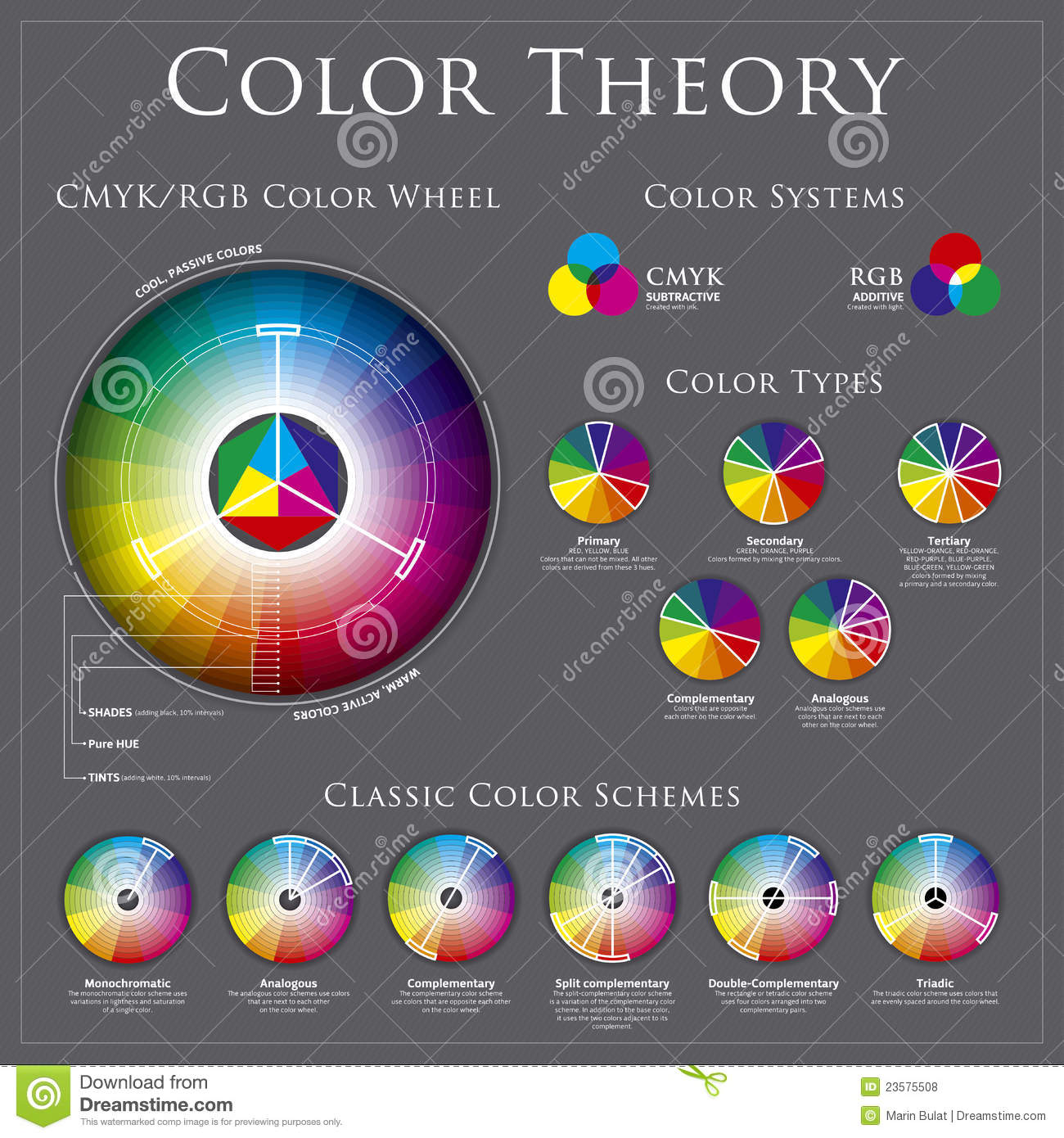 Color Wheel Theory Stock Vector Illustration Of Additive