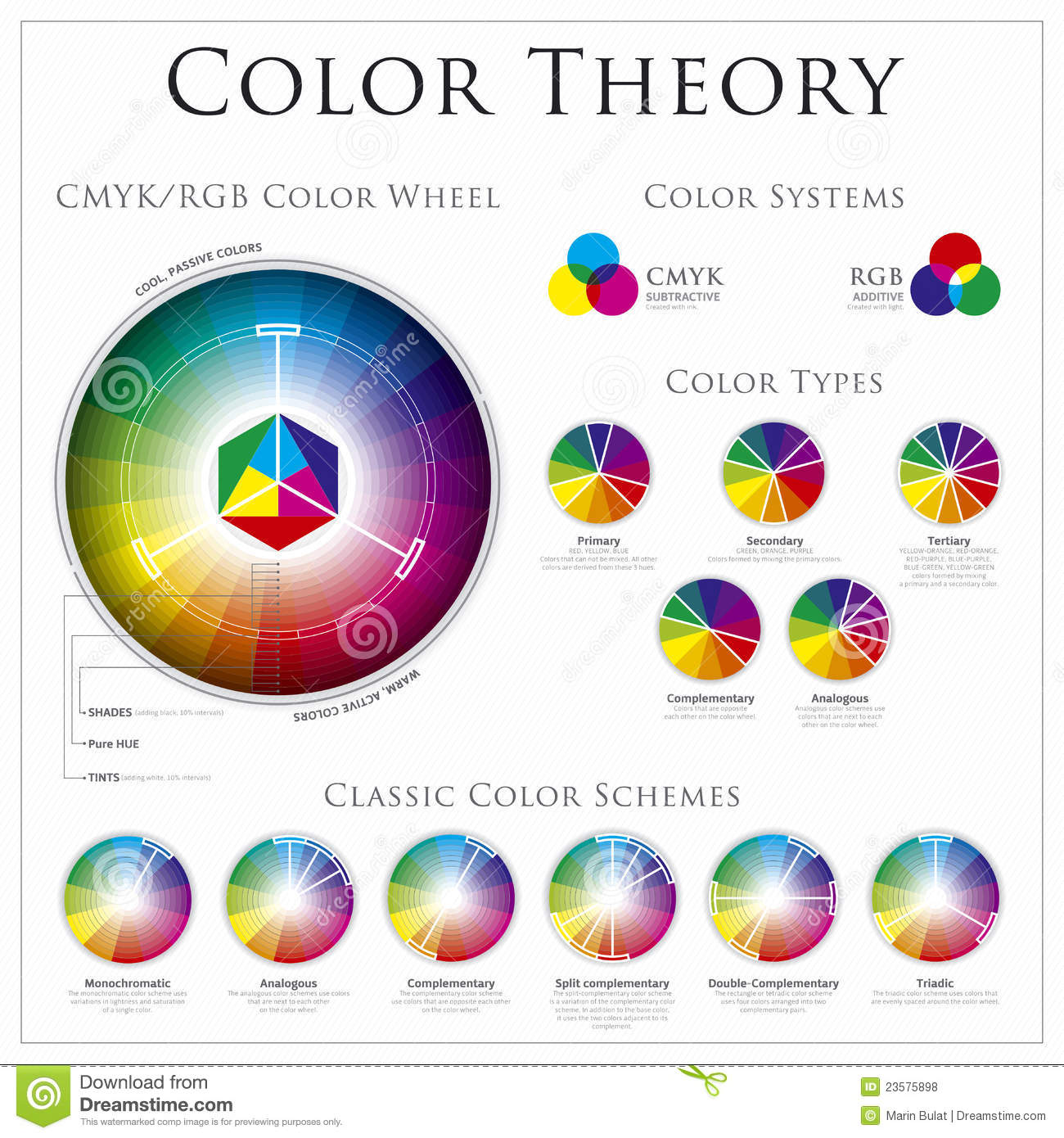 Worksheet Color Theory Chart