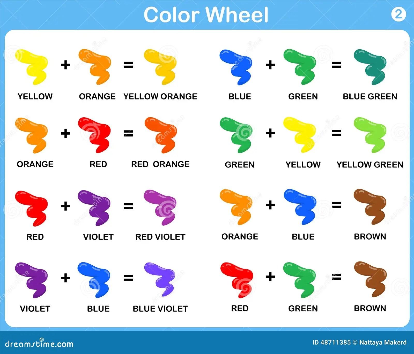 Color Wheel Worksheet For Kids Stock Vector