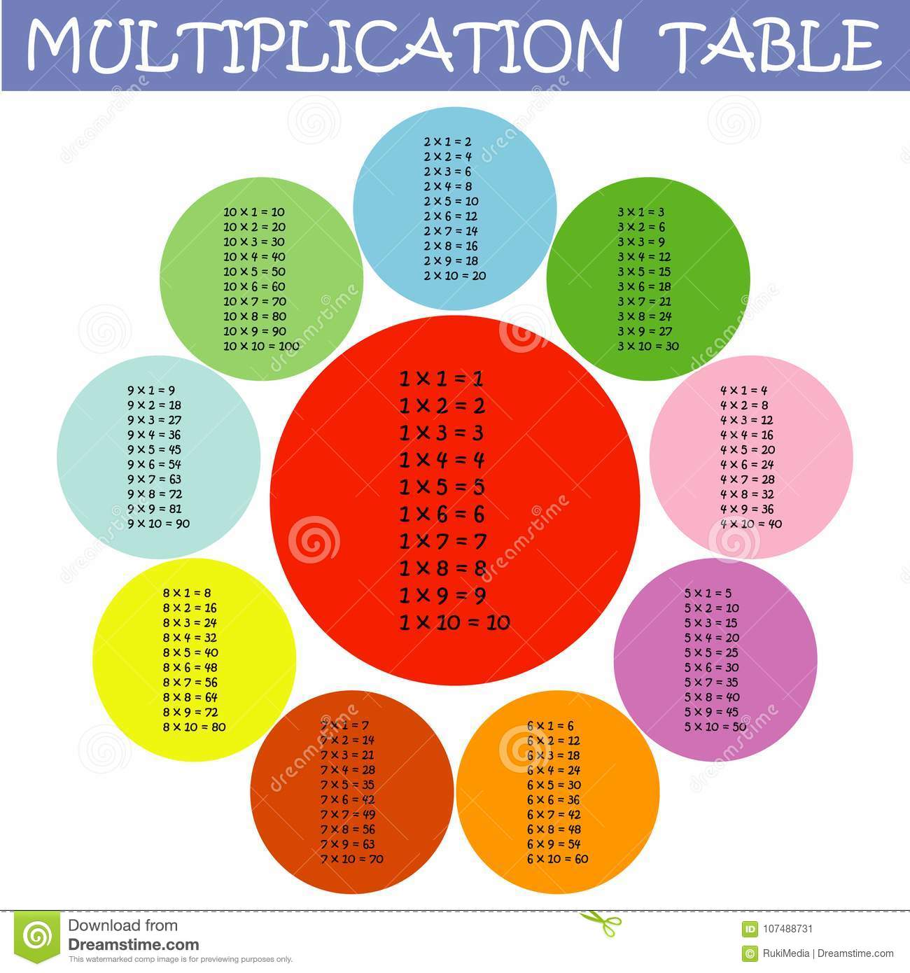https www dreamstime com colorful multiplication table to flower petal shape as educational material primary school level students eps image107488731