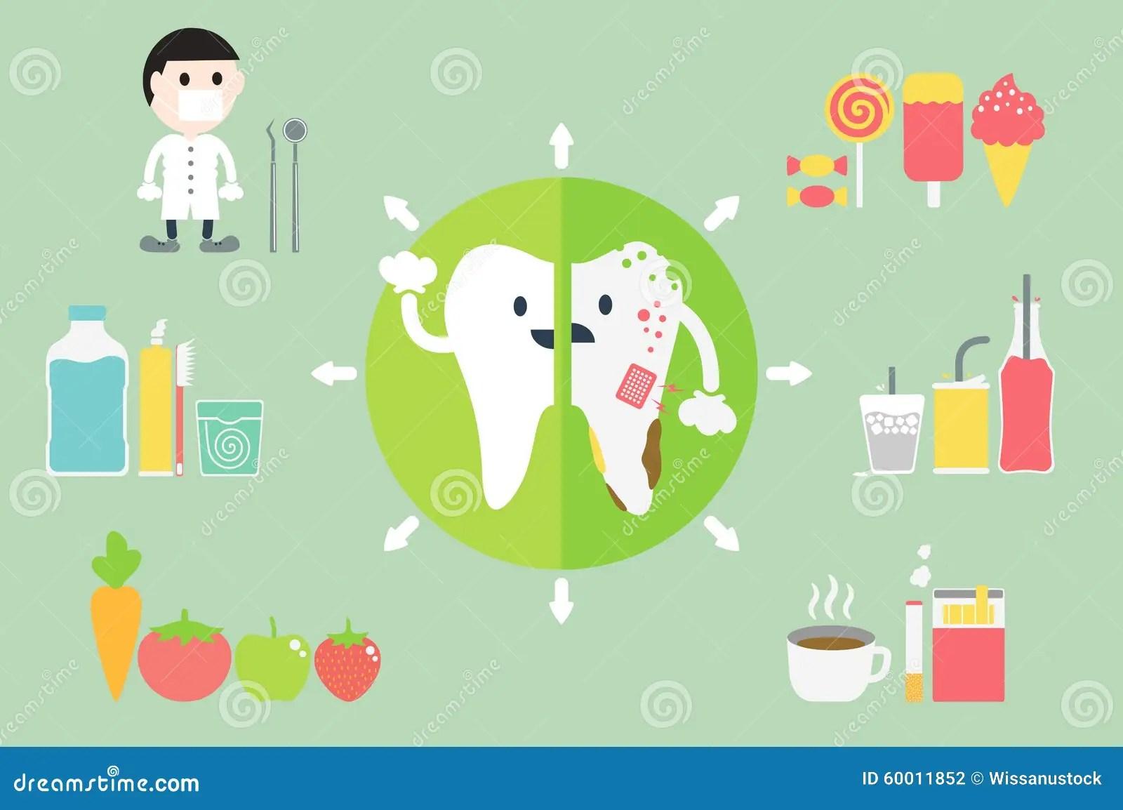 Comparison Healthy And Unhealthy Teeth Stock Vector