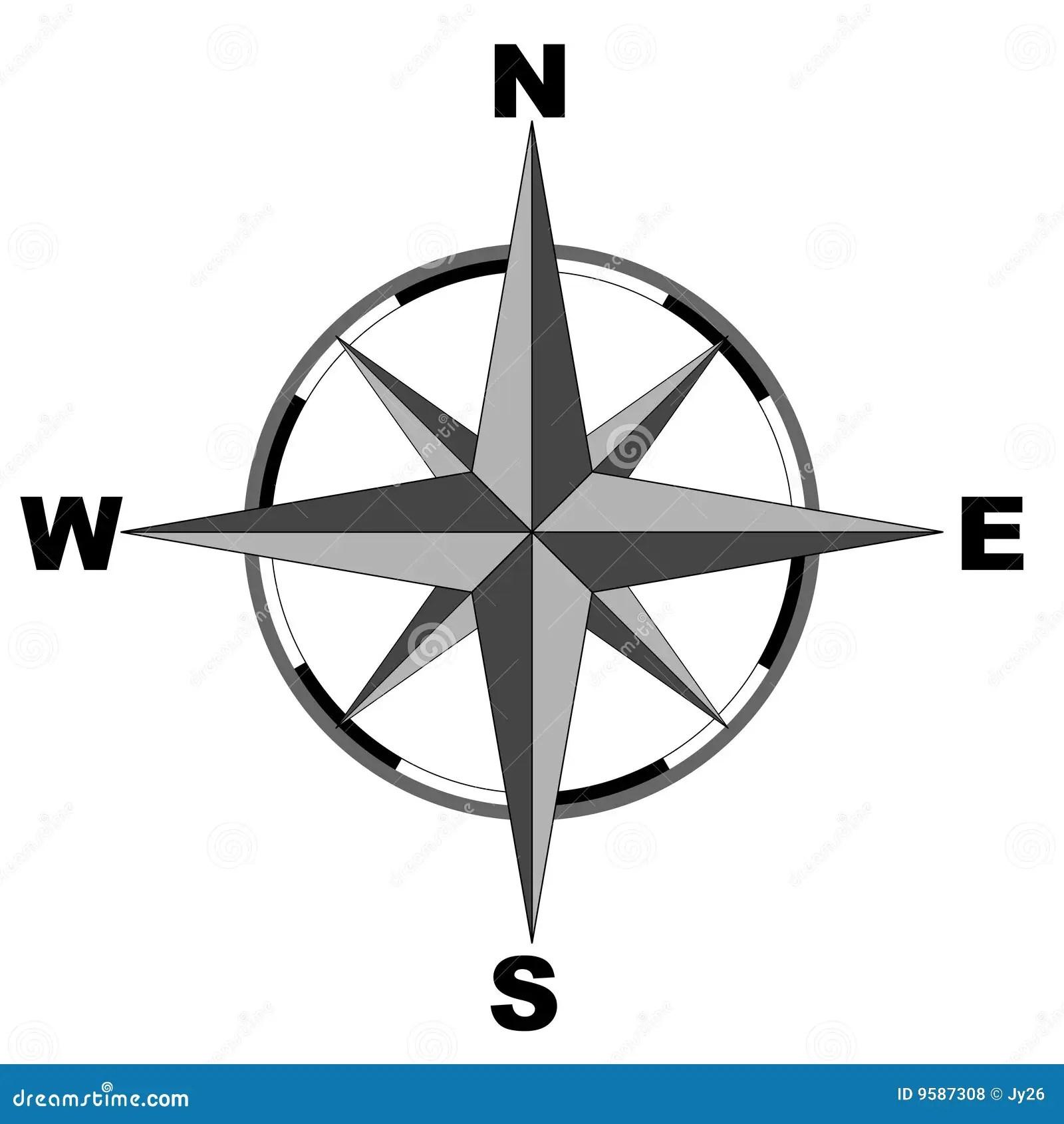 Compass Vector Stock Vector Illustration Of Longitude