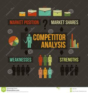 Competitor Analysis Stock Vector  Image: 40857666