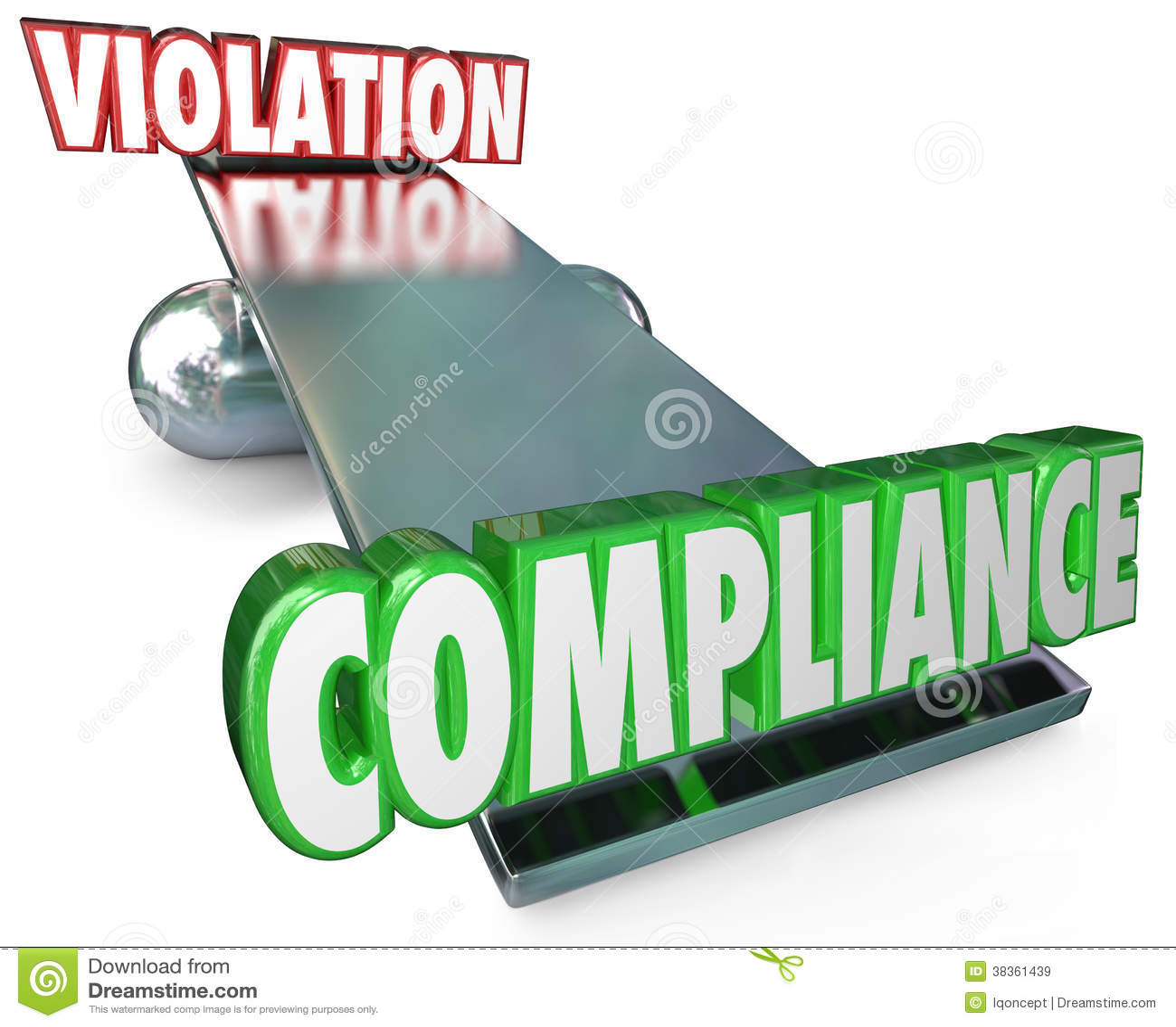 Compliance Vs Violation See Saw Balance Following Rules