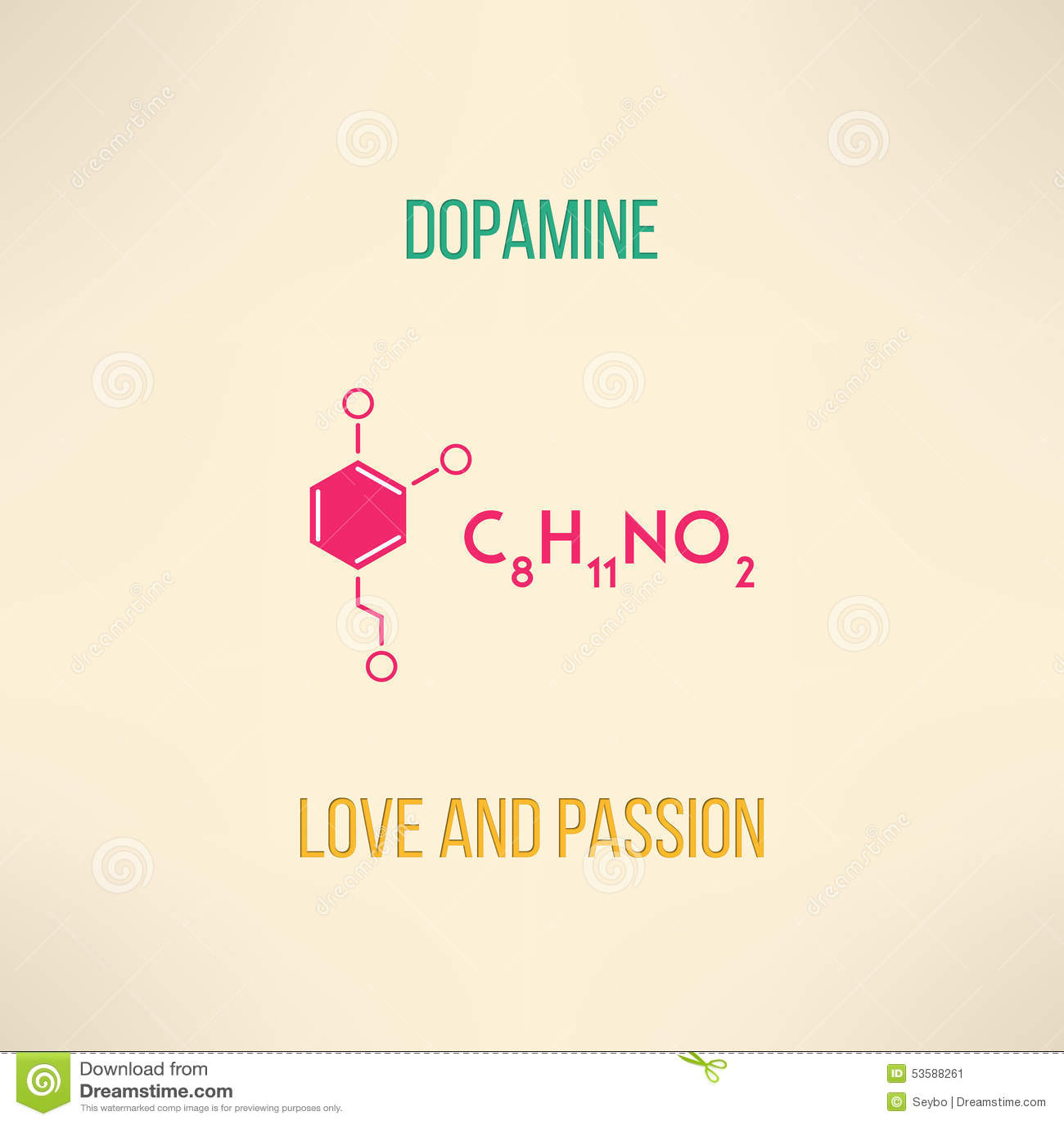 La Química Del Amor Conoce Y Aprende