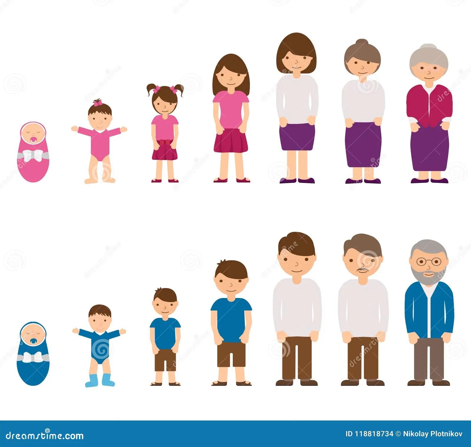 Worksheet Transition Adult Life