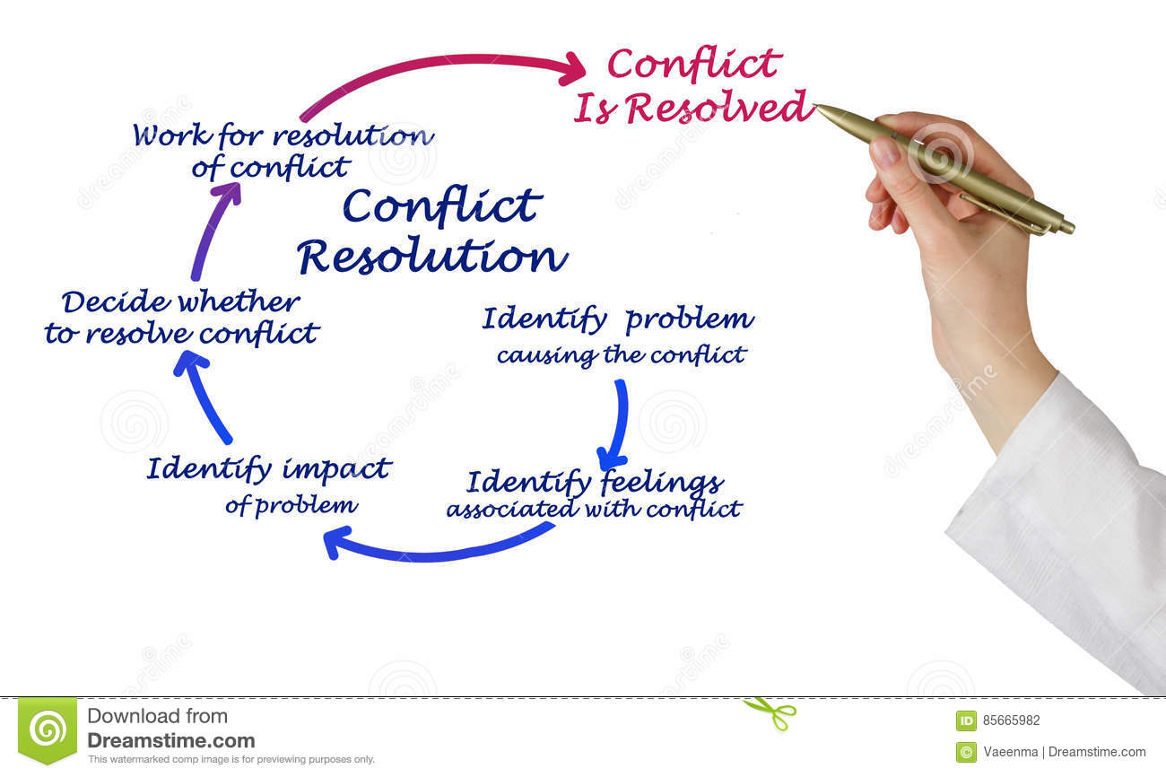 Conflict Resolution Stock Photo Image Of Work Female
