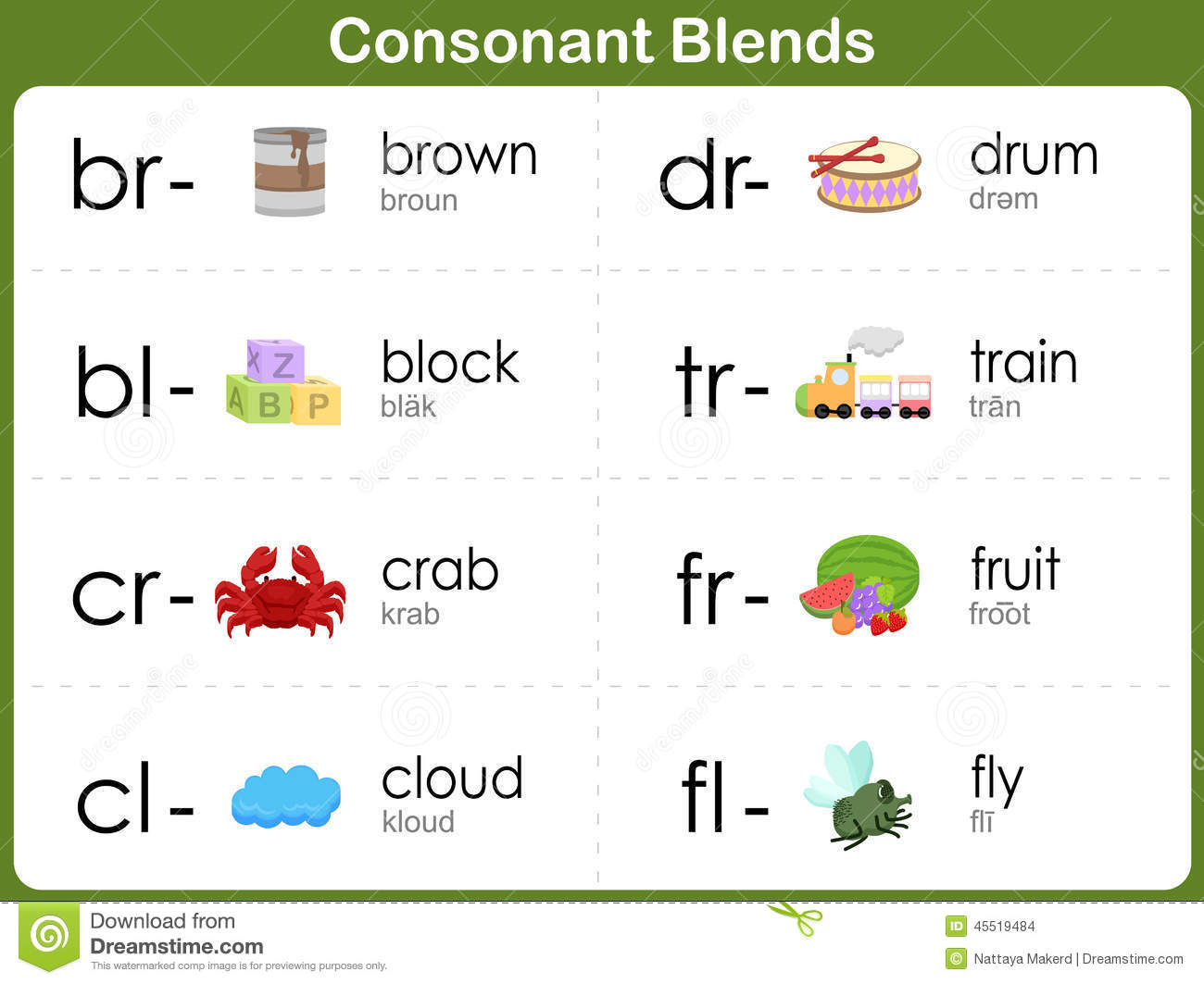 Blend And Digraph Sort Worksheet