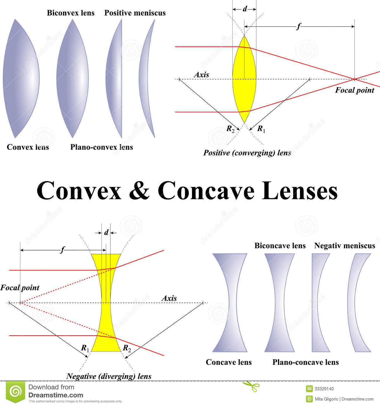 Convex Amp Concave Lenses Stock Photo