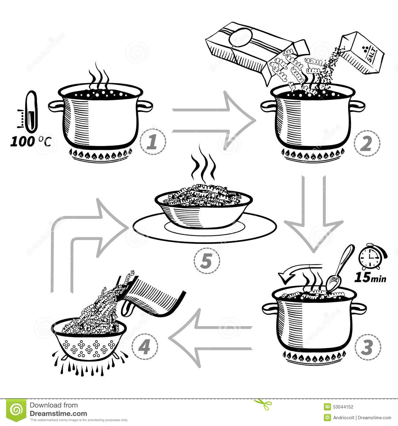Cooking Pasta Step By Step Recipe Infographic Stock