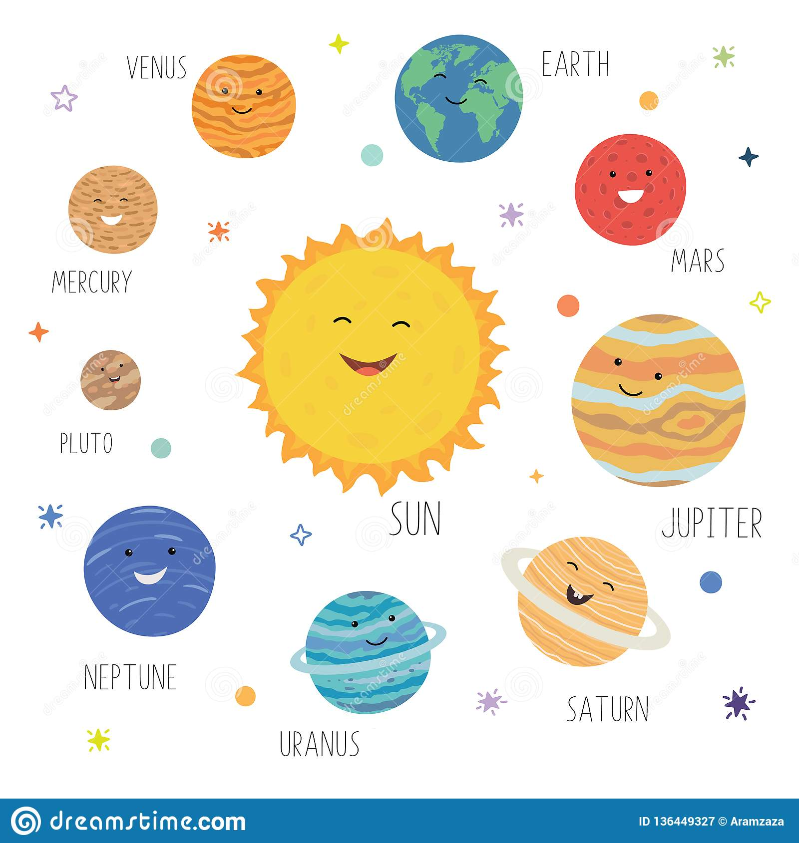 Cute Pictures Of The Solar System