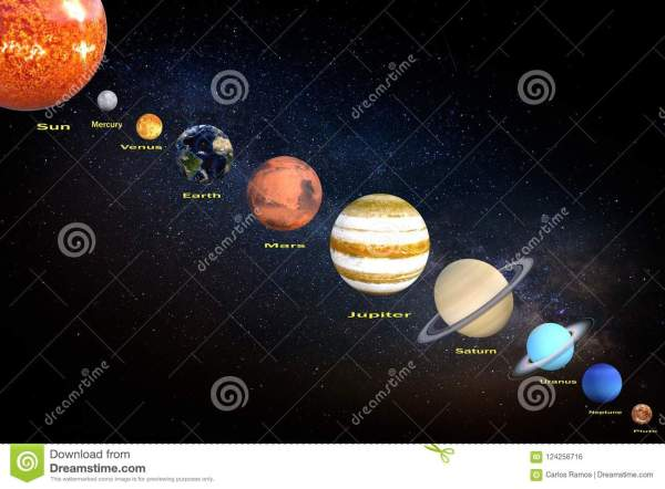 3d Rendering Of Solar System Planets And Sun Position On ...
