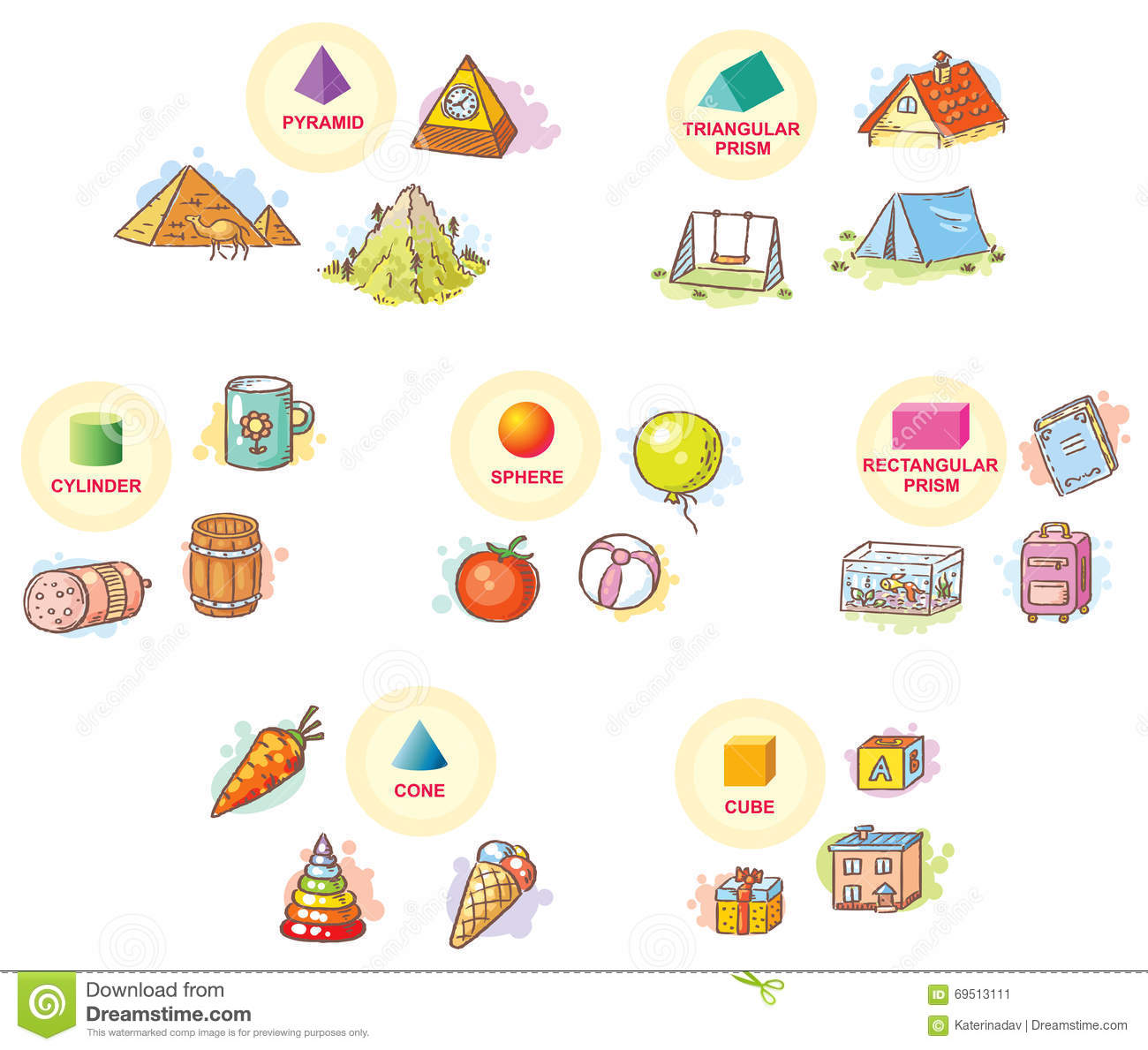 3d Shapes With Example Objects From Everyday Life Stock Vector