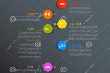 timeline poster template   Keni candlecomfortzone com dark infographic timeline report template stock illustration