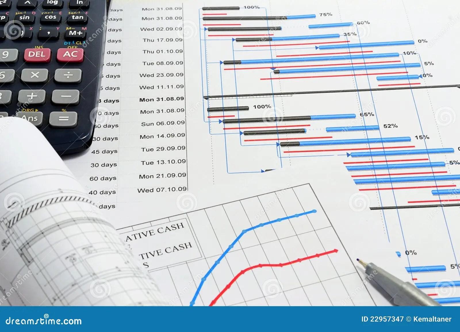 De Planning En De Cash Flow Van Het Project Stock