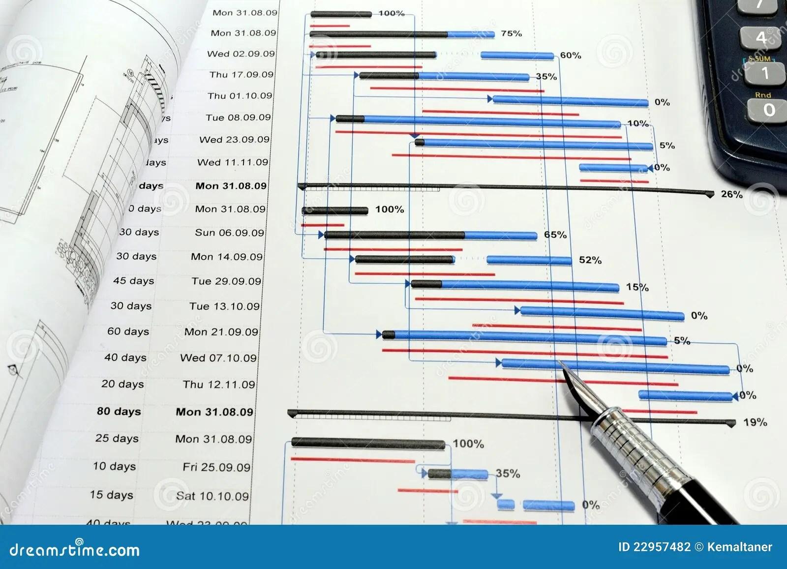 De Planning En De Cash Flow Van Het Project Stock Foto