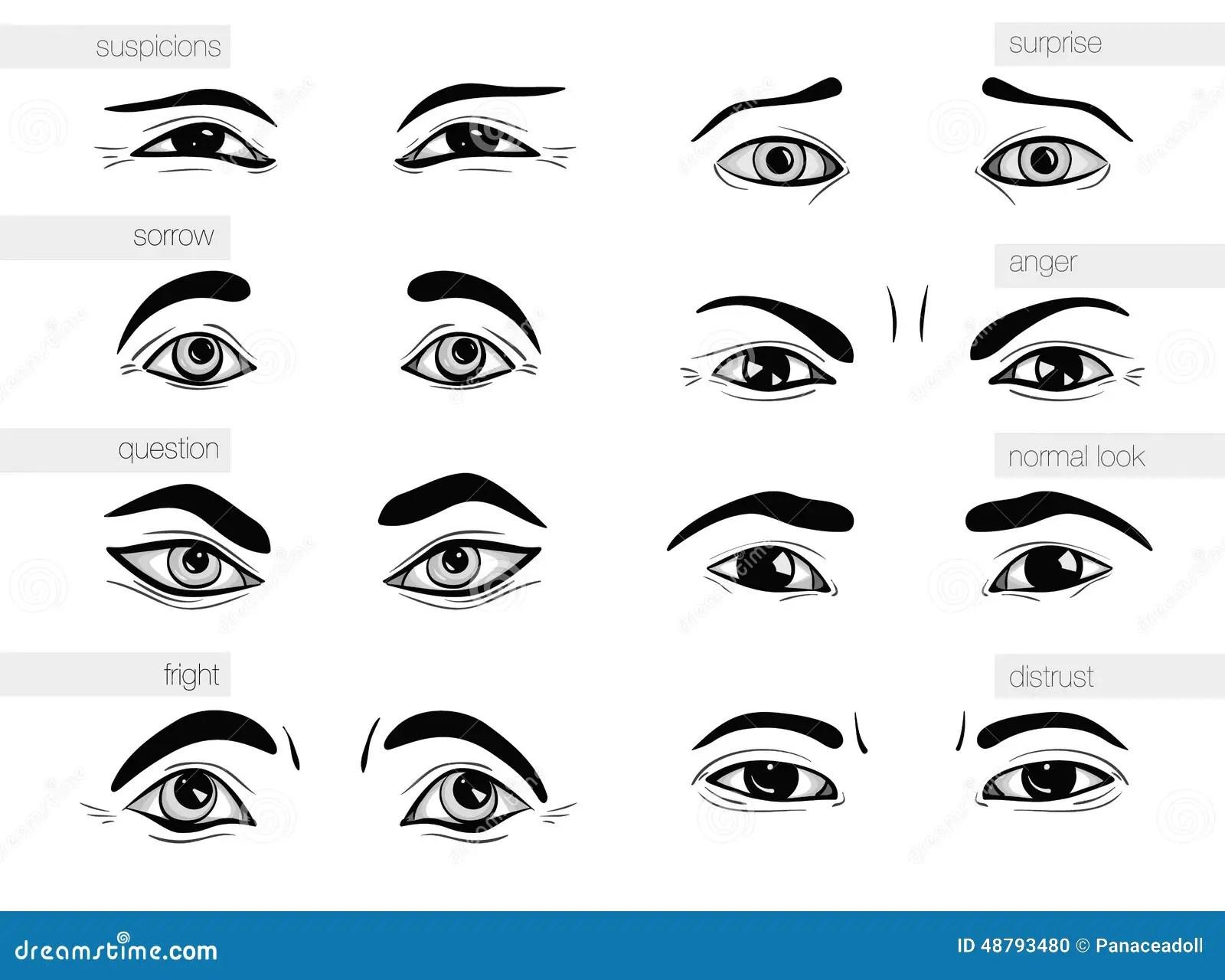 Description Of Human Emotions Eyes Stock Vector