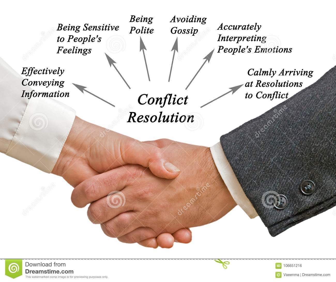 Diagram Of Conflict Resolution Stock Photo