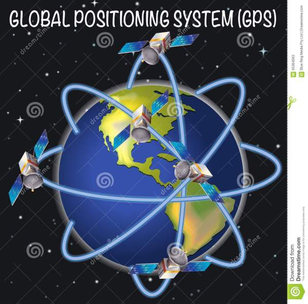 Diagram Of Global Positioning System Stock Vector ...